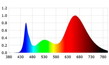 espectro-b-c.png